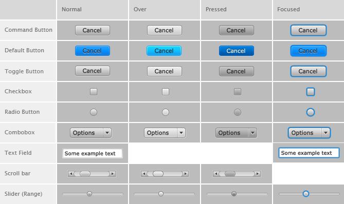 controls design 1