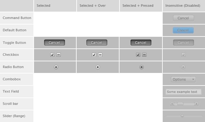 controls design 2
