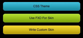 Skinning Architecture in JavaFX