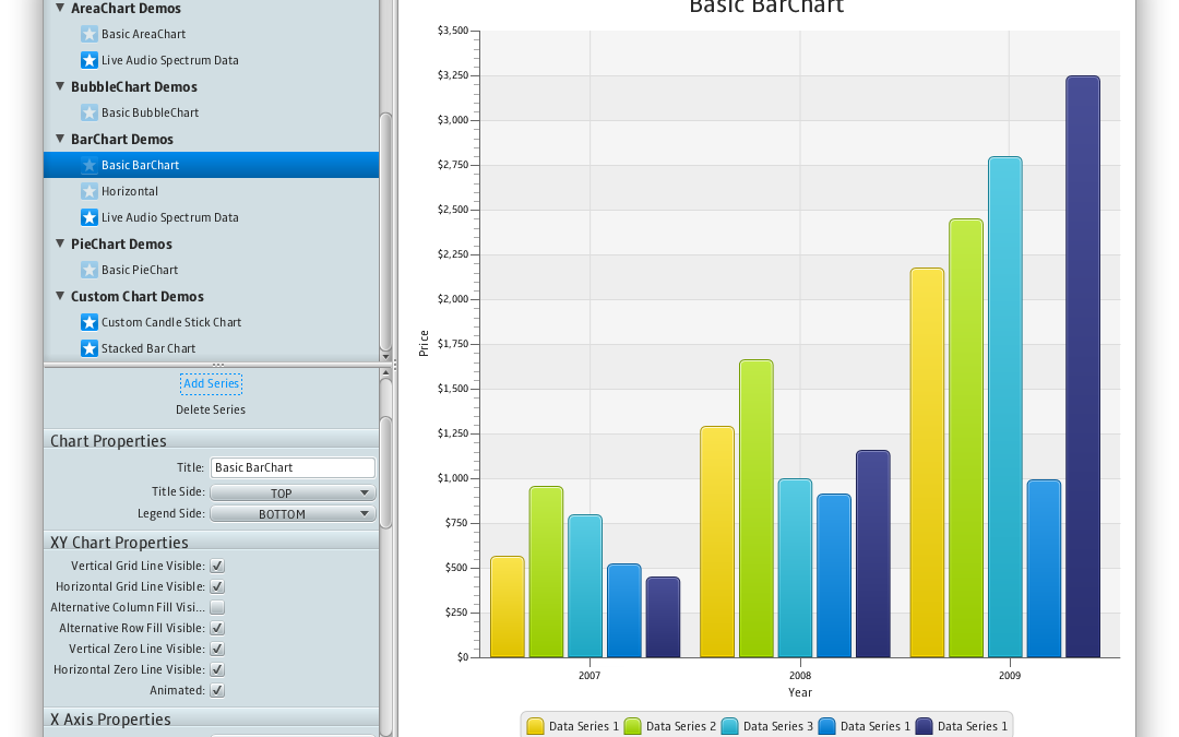 JavaFX 2.0 Charts